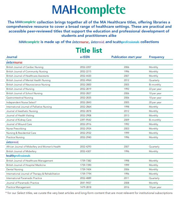 mah complete title list